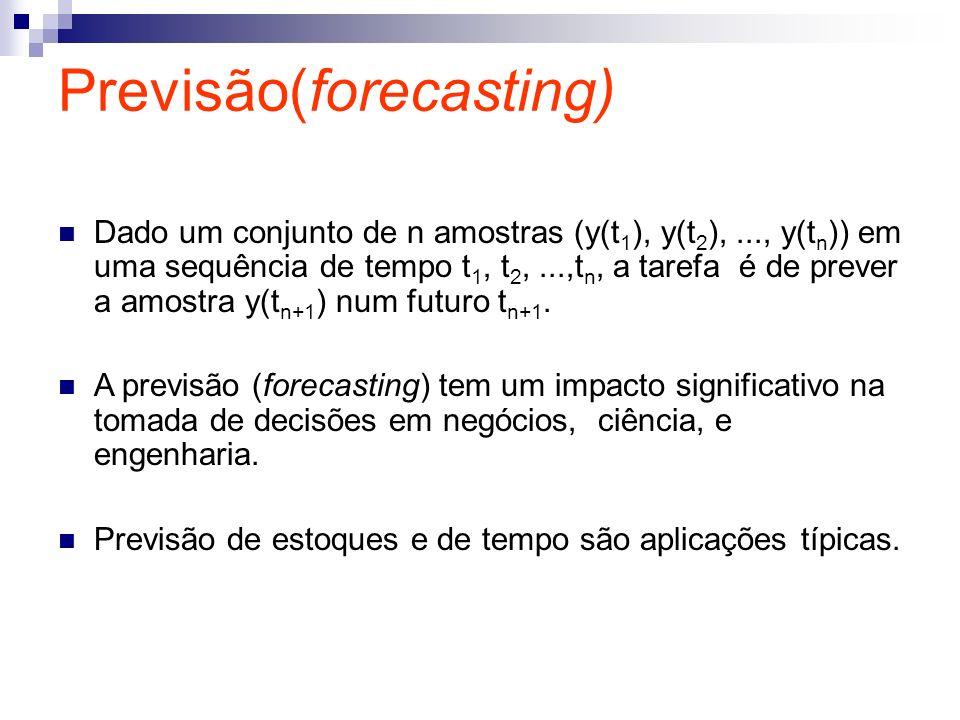 Previsão(forecasting) Dado um conjunto de n amostras (y(t 1 ), y(t 2 ),..., y(t n )) em uma sequência de tempo t 1, t 2,...,t n, a tarefa é de prever