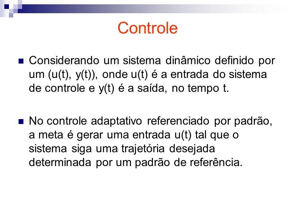 Controle Considerando um sistema dinâmico definido por um (u(t), y(t)), onde u(t) é a entrada do sistema de controle e y(t) é a saída, no tempo t. No