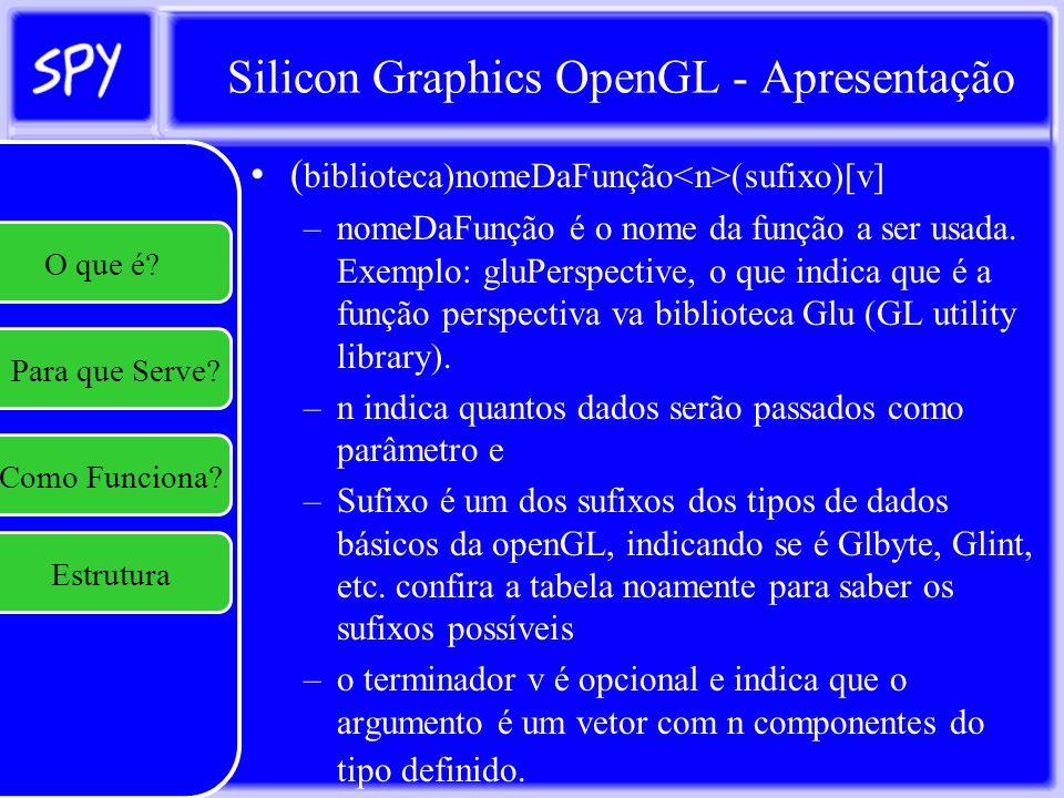 Silicon Graphics OpenGL - Apresentação Utilizando Visual C++ 6 Inicie novo projeto: Win32 Application No Menu Project->Settings –No Tab: Link, no campo Object/Library Modules, adicione: OpenGL32.lib, Glu32.lib, Glaux.lib Adicione um arquivo C++ source ao projeto.