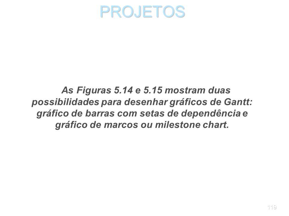 118PROJETOS 5.3 Variações do gráfico de Gantt Voltando ao Capítulo 2, o gráfico de Gantt ou gráfico de barras foi criado por Henry Gantt no início do