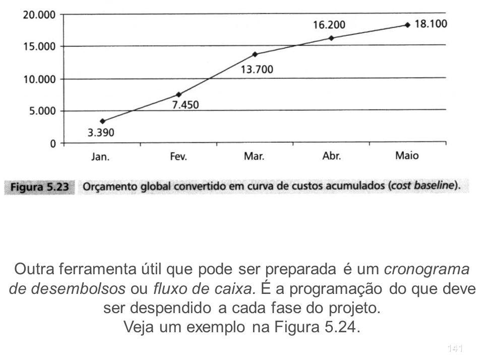 140 Usando a ultima linha da tabela acima podemos construir uma curva de custos acumulados ou cost baseline, que permite avaliar visualmente a evoluçã
