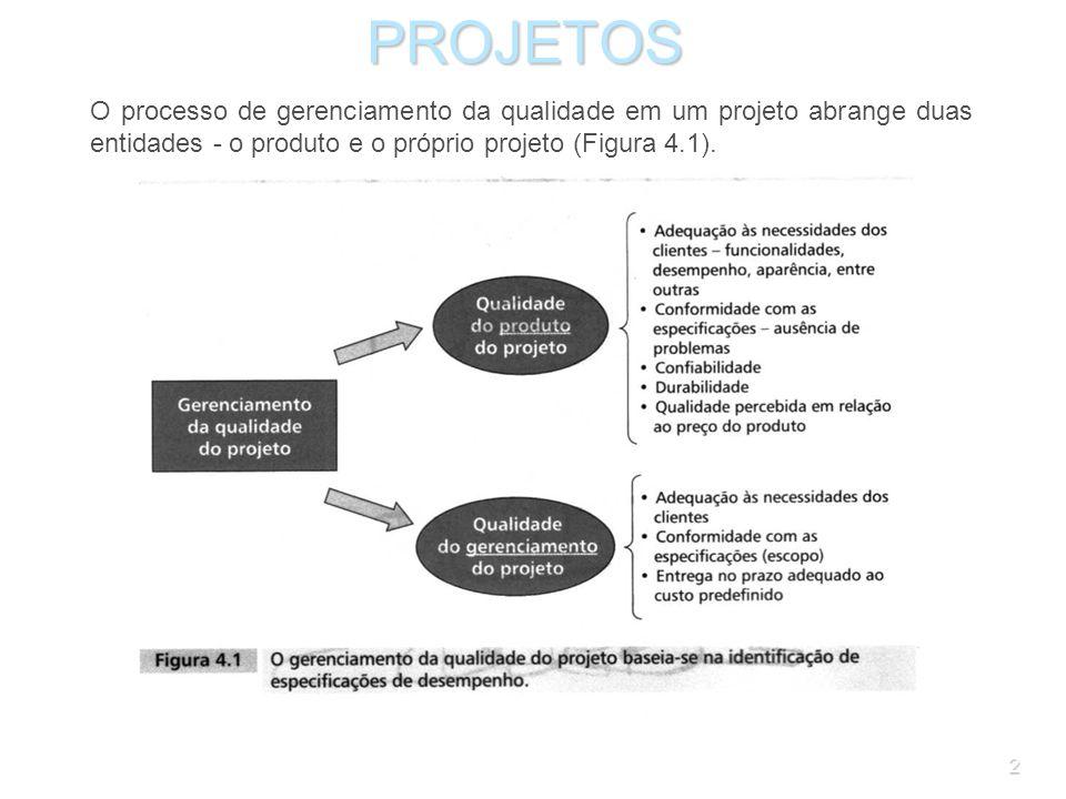 2PROJETOS O processo de gerenciamento da qualidade em um projeto abrange duas entidades - o produto e o próprio projeto (Figura 4.1).