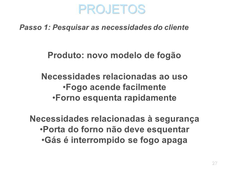 26PROJETOS Passo 1: Pesquisar as necessidades do cliente A equipe do projeto deve começar pelo levantamento das especificações funcionais, pesquisando