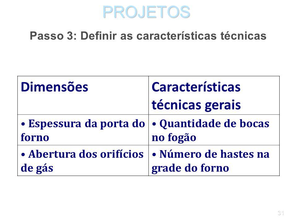 30PROJETOS Passo 3: Definir as características técnicas Em seguida, a equipe de projeto deve criar uma descrição das principais características técnic