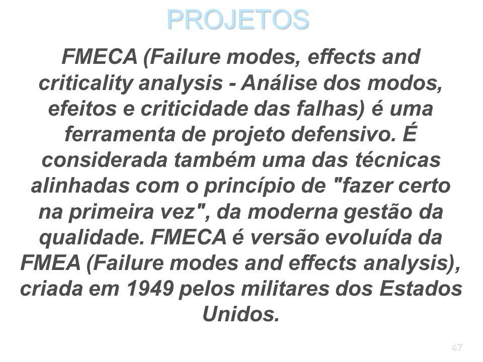 46PROJETOS 4.1 FMECA