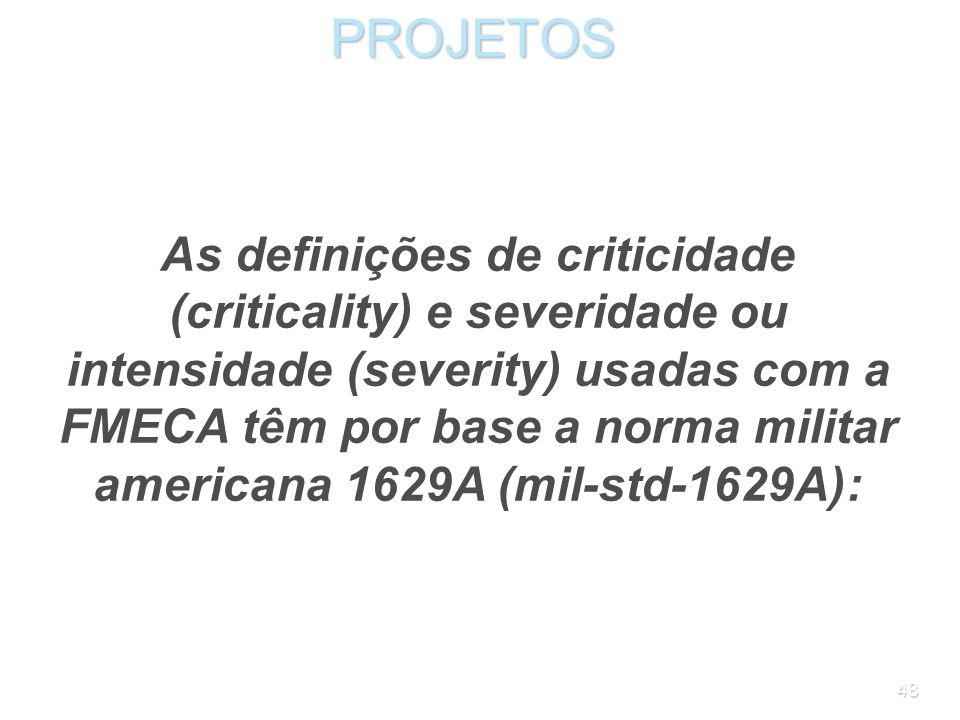 47PROJETOS FMECA (Failure modes, effects and criticality analysis - Análise dos modos, efeitos e criticidade das falhas) é uma ferramenta de projeto d