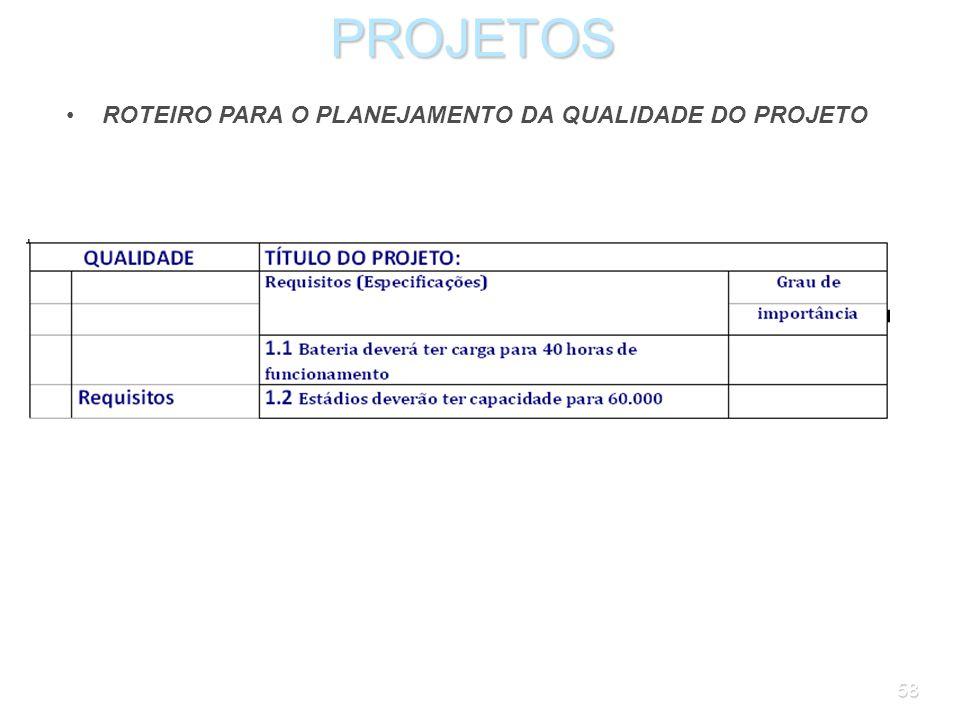 57PROJETOS O plano de administração da qualidade do projeto define como lidar com a qualidade do produto e do projeto. Não há um padrão rígido para o