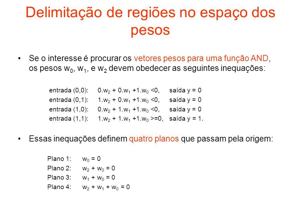 Delimitação de regiões no espaço dos pesos Se o interesse é procurar os vetores pesos para uma função AND, os pesos w 0, w 1, e w 2 devem obedecer as