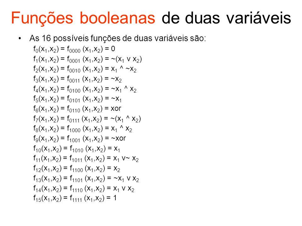Funções booleanas de duas variáveis As 16 possíveis funções de duas variáveis são: f 0 (x 1,x 2 ) = f 0000 (x 1,x 2 ) = 0 f 1 (x 1,x 2 ) = f 0001 (x 1