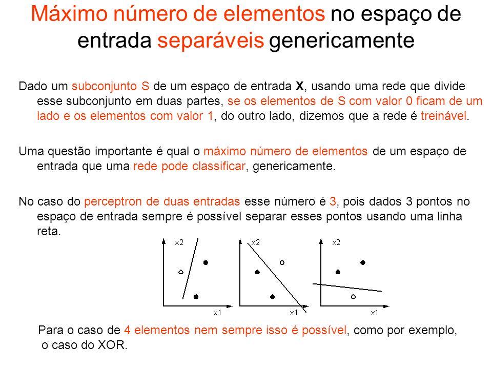 Máximo número de elementos no espaço de entrada separáveis genericamente Dado um subconjunto S de um espaço de entrada X, usando uma rede que divide e