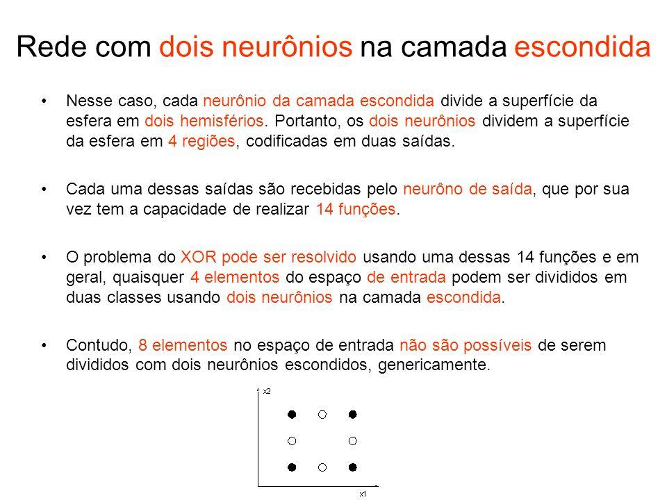 Rede com dois neurônios na camada escondida Nesse caso, cada neurônio da camada escondida divide a superfície da esfera em dois hemisférios. Portanto,