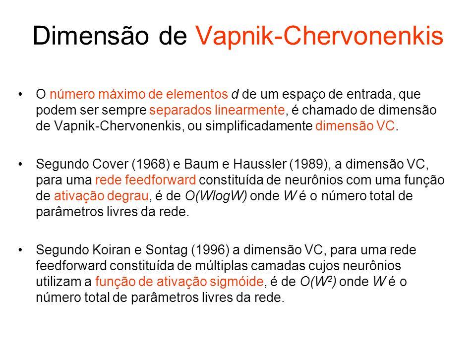 Dimensão de Vapnik-Chervonenkis O número máximo de elementos d de um espaço de entrada, que podem ser sempre separados linearmente, é chamado de dimen