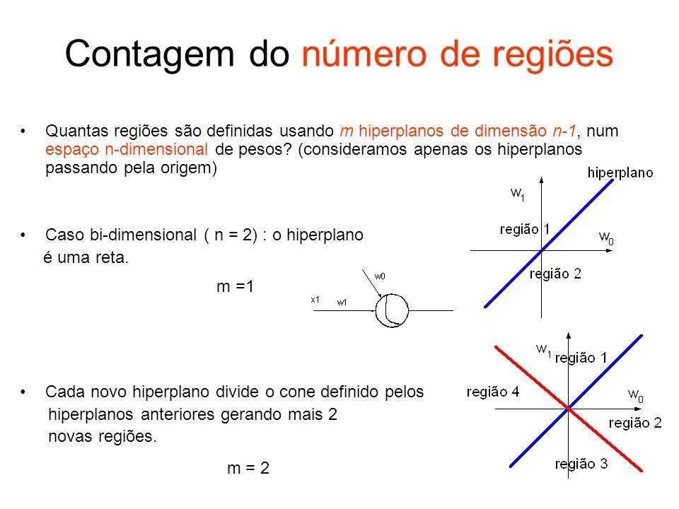 Contagem do número de regiões Quantas regiões são definidas usando m hiperplanos de dimensão n-1, num espaço n-dimensional de pesos? (consideramos ape