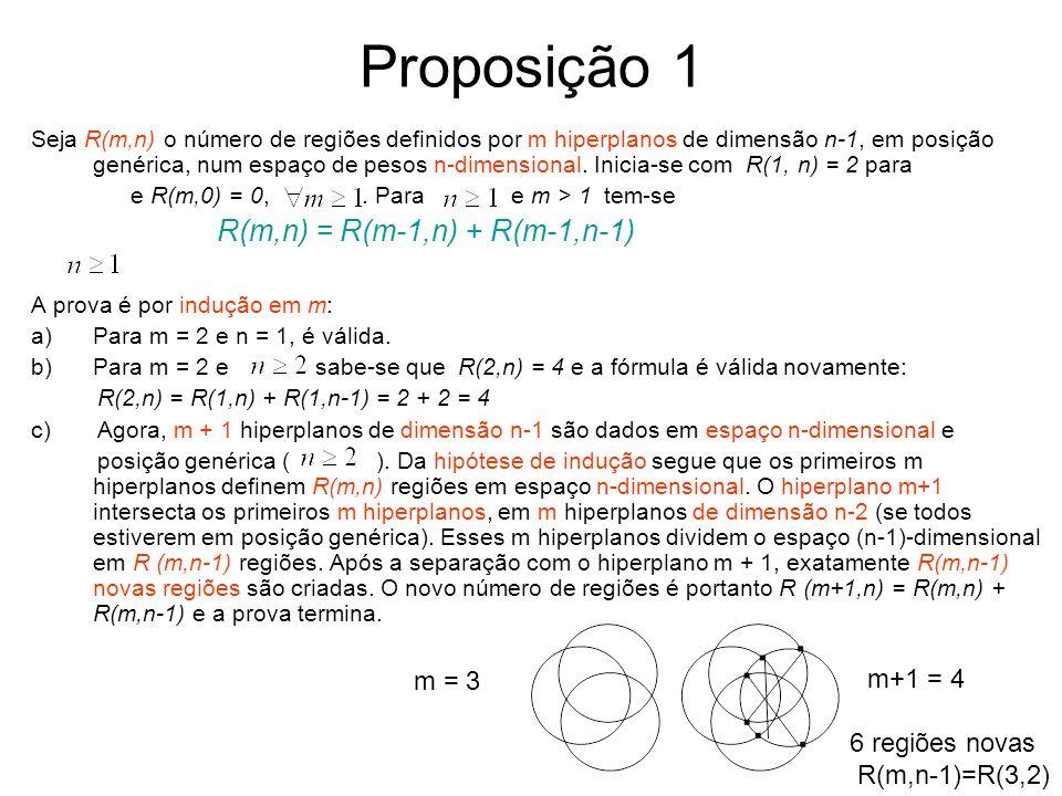 Proposição 1 Seja R(m,n) o número de regiões definidos por m hiperplanos de dimensão n-1, em posição genérica, num espaço de pesos n-dimensional. Inic