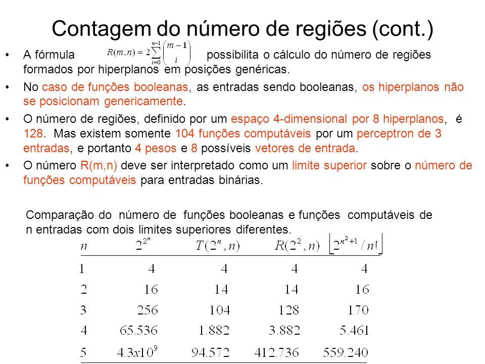 Contagem do número de regiões (cont.) A fórmula possibilita o cálculo do número de regiões formados por hiperplanos em posições genéricas. No caso de