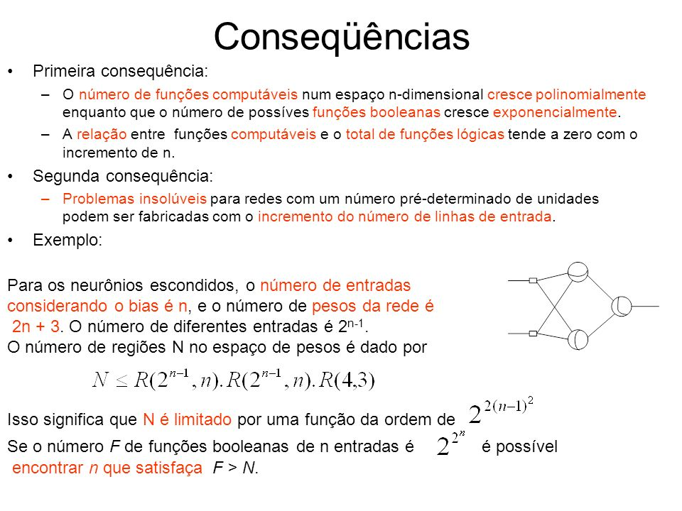 Conseqüências Primeira consequência: –O número de funções computáveis num espaço n-dimensional cresce polinomialmente enquanto que o número de possíve