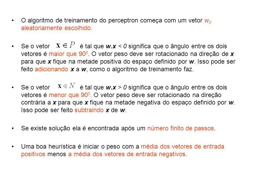 O algoritmo de treinamento do perceptron começa com um vetor w 0 aleatoriamente escolhido. Se o vetor é tal que w.x < 0 significa que o ângulo entre o