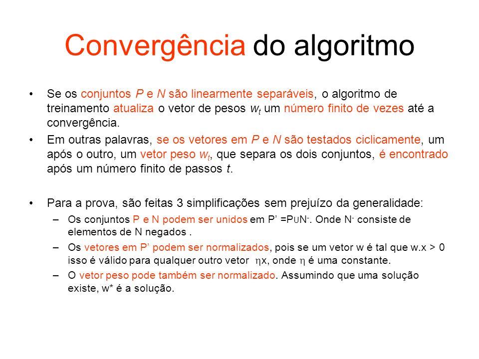 Convergência do algoritmo Se os conjuntos P e N são linearmente separáveis, o algoritmo de treinamento atualiza o vetor de pesos w t um número finito