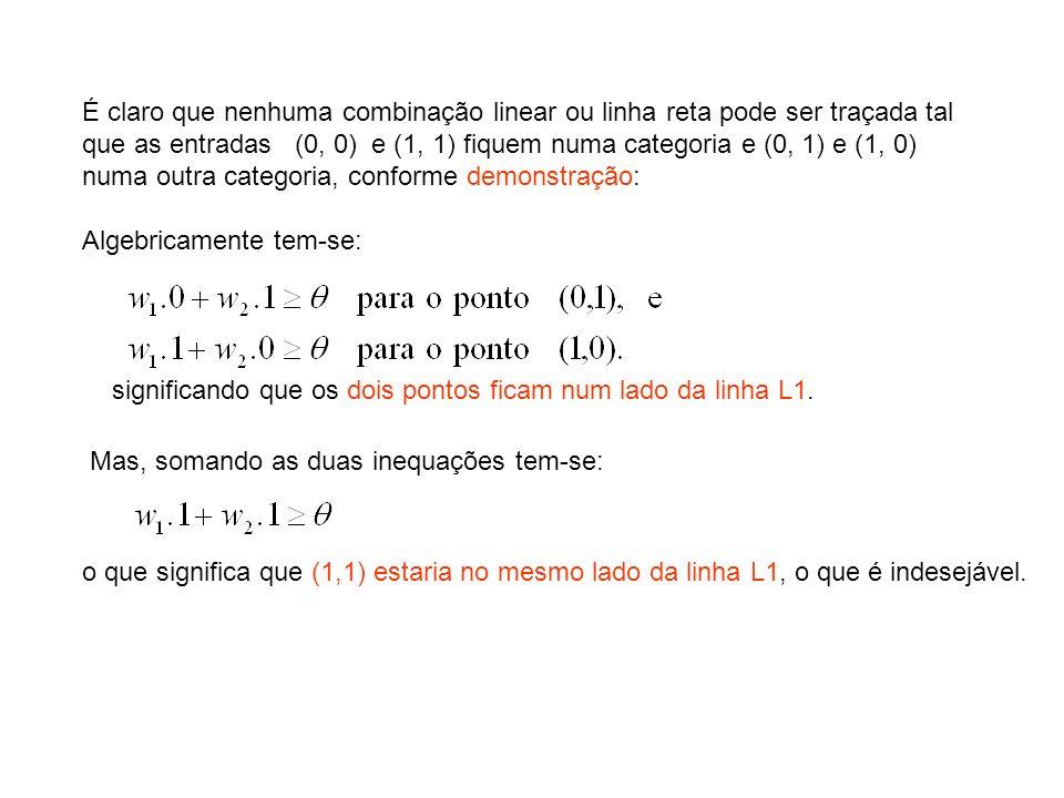 É claro que nenhuma combinação linear ou linha reta pode ser traçada tal que as entradas (0, 0) e (1, 1) fiquem numa categoria e (0, 1) e (1, 0) numa