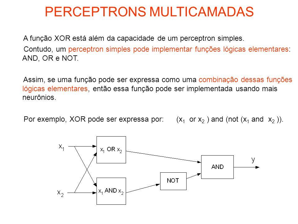 PERCEPTRONS MULTICAMADAS A função XOR está além da capacidade de um perceptron simples. Contudo, um perceptron simples pode implementar funções lógica