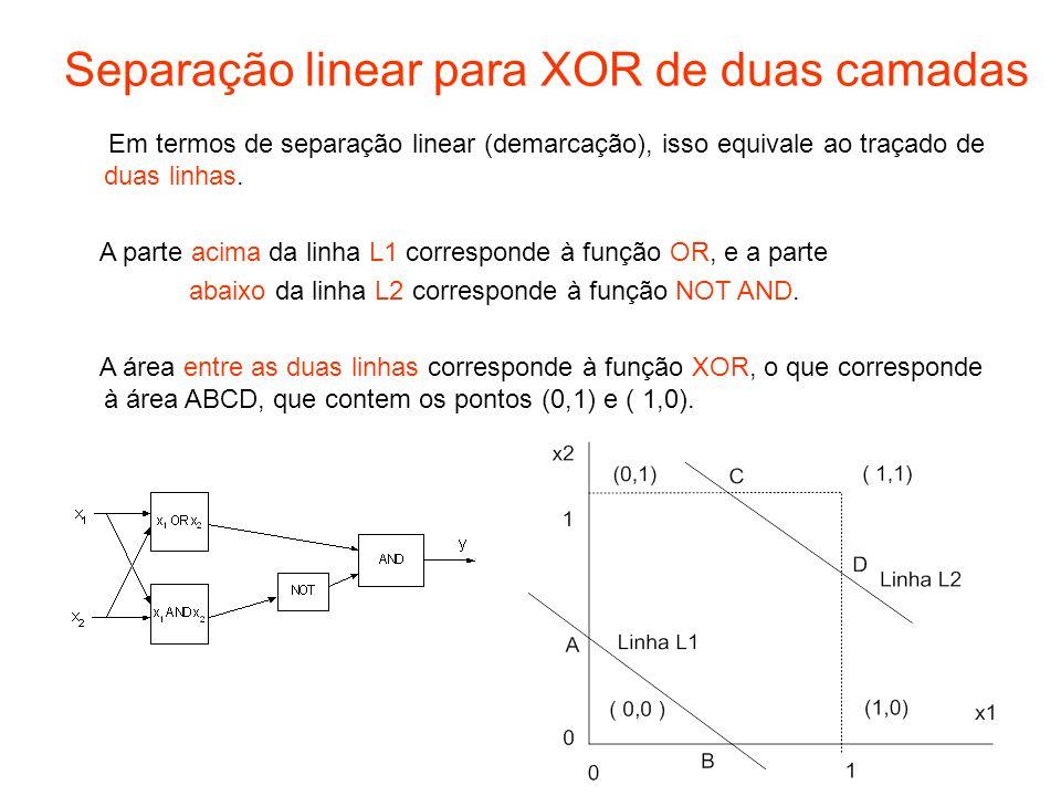 Separação linear para XOR de duas camadas Em termos de separação linear (demarcação), isso equivale ao traçado de duas linhas. A parte acima da linha