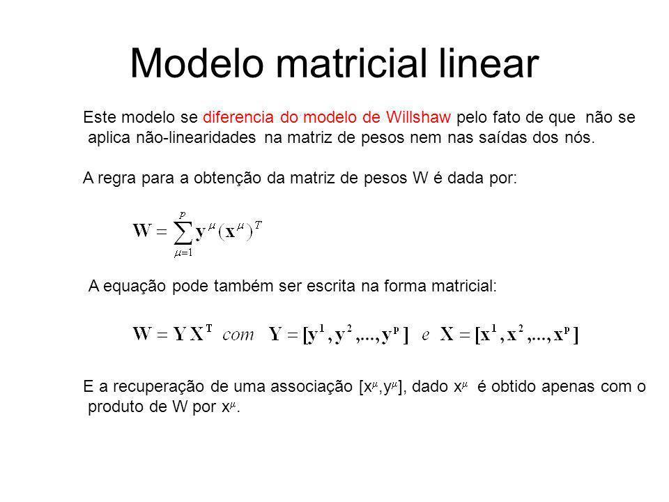 Modelo matricial linear Este modelo se diferencia do modelo de Willshaw pelo fato de que não se aplica não-linearidades na matriz de pesos nem nas saí