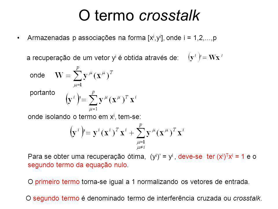 O termo crosstalk Armazenadas p associações na forma [x i,y i ], onde i = 1,2,...,p a recuperação de um vetor y i é obtida através de: onde portanto o