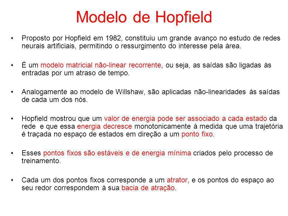 Modelo de Hopfield Proposto por Hopfield em 1982, constituiu um grande avanço no estudo de redes neurais artificiais, permitindo o ressurgimento do in
