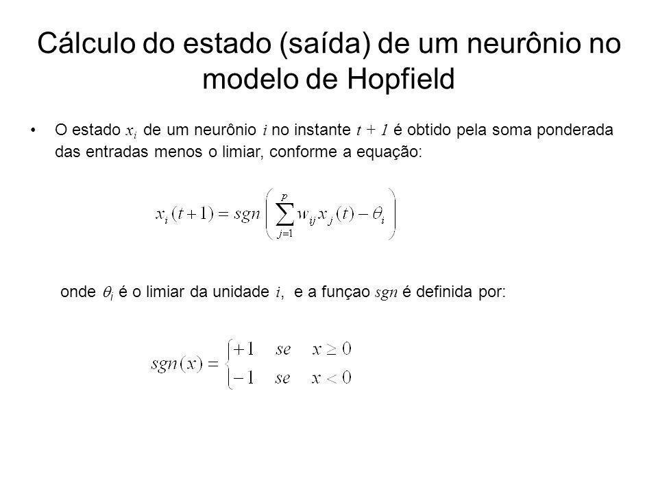 Cálculo do estado (saída) de um neurônio no modelo de Hopfield O estado x i de um neurônio i no instante t + 1 é obtido pela soma ponderada das entrad