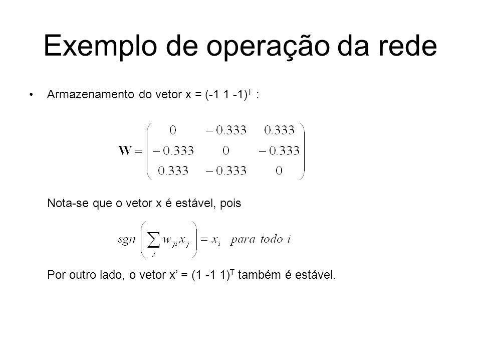 Exemplo de operação da rede Armazenamento do vetor x = (-1 1 -1) T : Nota-se que o vetor x é estável, pois Por outro lado, o vetor x = (1 -1 1) T tamb