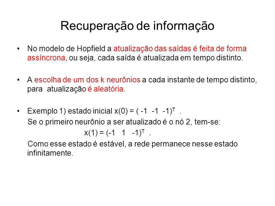 Recuperação de informação No modelo de Hopfield a atualização das saídas é feita de forma assíncrona, ou seja, cada saída é atualizada em tempo distin