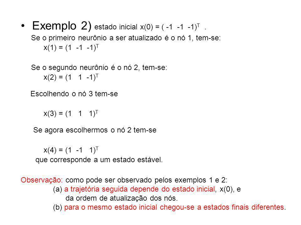 Exemplo 2) estado inicial x(0) = ( -1 -1 -1) T. Se o primeiro neurônio a ser atualizado é o nó 1, tem-se: x(1) = (1 -1 -1) T Se o segundo neurônio é o