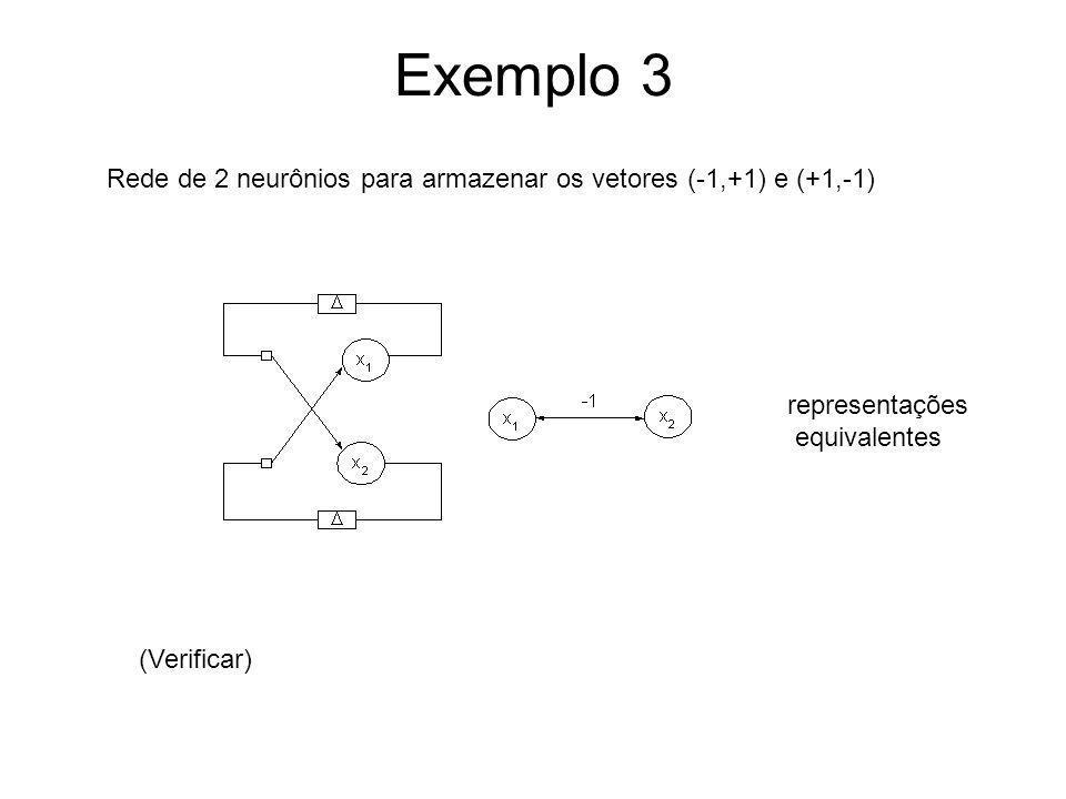 Exemplo 3 Rede de 2 neurônios para armazenar os vetores (-1,+1) e (+1,-1) representações equivalentes (Verificar)