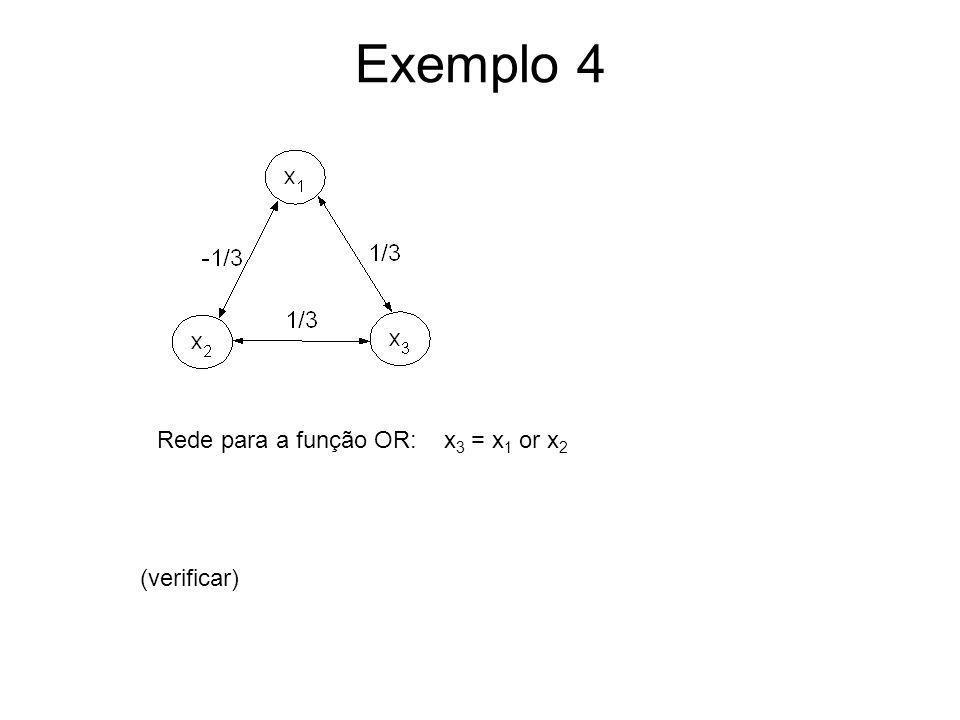 Exemplo 4 Rede para a função OR: x 3 = x 1 or x 2 (verificar)
