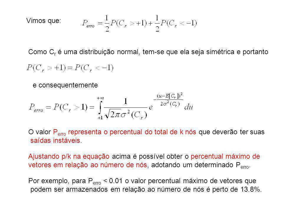 Como C r é uma distribuição normal, tem-se que ela seja simétrica e portanto e consequentemente O valor P erro representa o percentual do total de k n