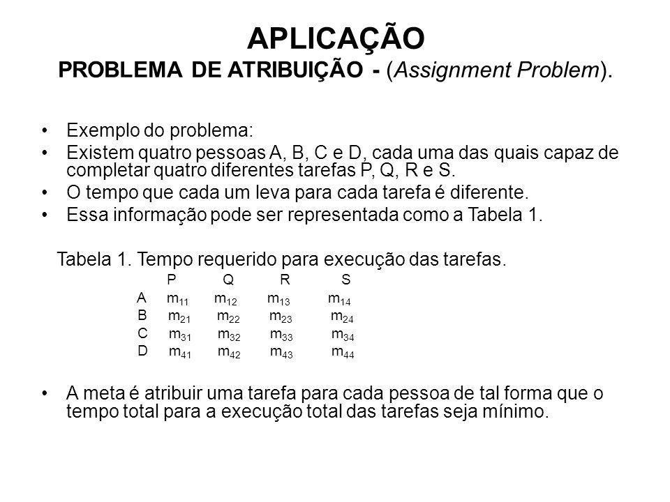 APLICAÇÃO PROBLEMA DE ATRIBUIÇÃO - (Assignment Problem). Exemplo do problema: Existem quatro pessoas A, B, C e D, cada uma das quais capaz de completa