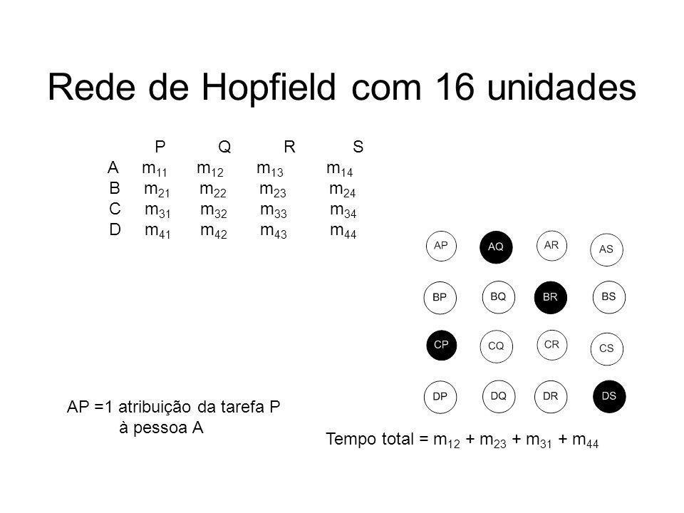 Rede de Hopfield com 16 unidades P Q R S A m 11 m 12 m 13 m 14 B m 21 m 22 m 23 m 24 C m 31 m 32 m 33 m 34 D m 41 m 42 m 43 m 44 AP =1 atribuição da t
