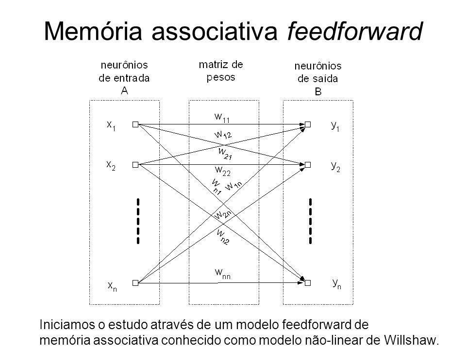 Modelo não-linear de Willshaw A matriz de pesos do modelo de Willshaw é obtida através da regra de Hebb seguida de uma transformação não-linear, para a obtenção de uma matriz de pesos binária.