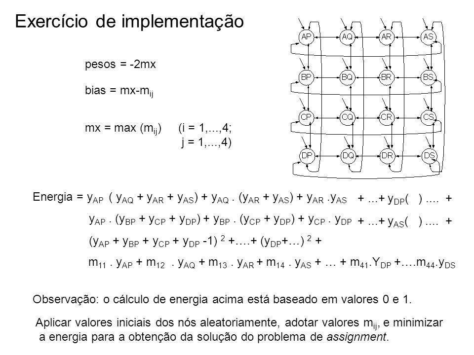 Exercício de implementação pesos = -2mx mx = max (m ij ) bias = mx-m ij (i = 1,...,4; j = 1,...,4) Energia = y AP ( y AQ + y AR + y AS ) + y AQ. (y AR