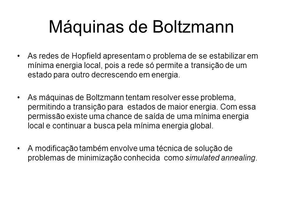 Máquinas de Boltzmann As redes de Hopfield apresentam o problema de se estabilizar em mínima energia local, pois a rede só permite a transição de um e