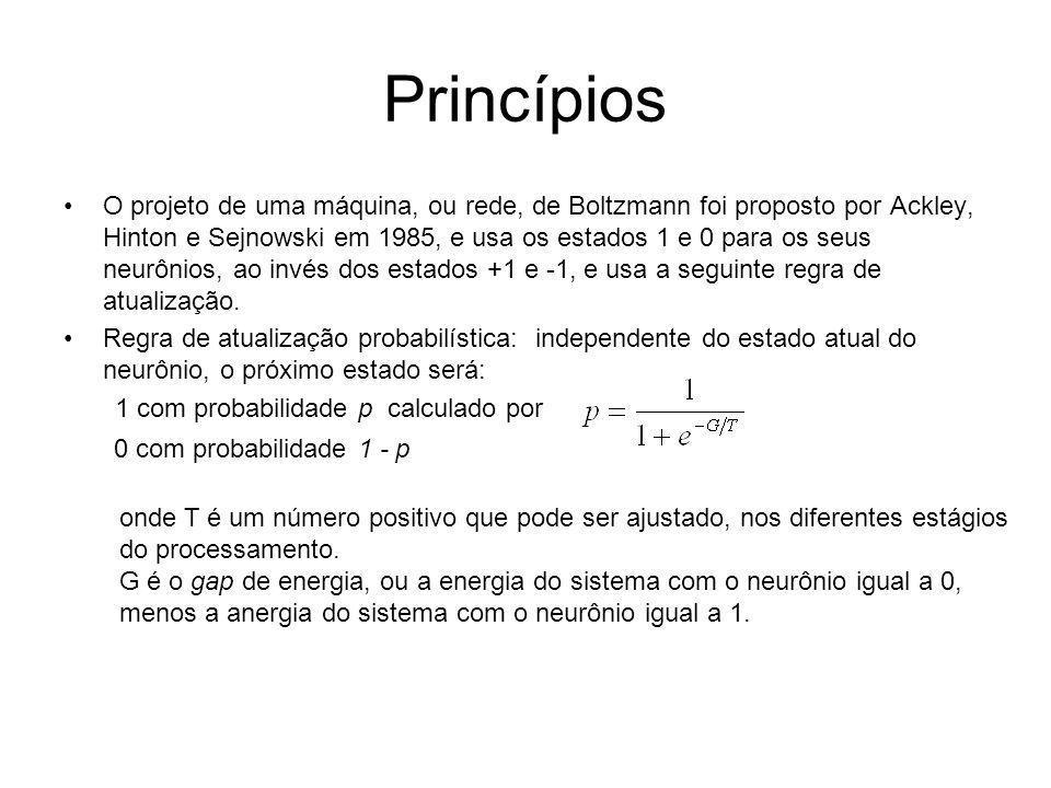 Princípios O projeto de uma máquina, ou rede, de Boltzmann foi proposto por Ackley, Hinton e Sejnowski em 1985, e usa os estados 1 e 0 para os seus ne