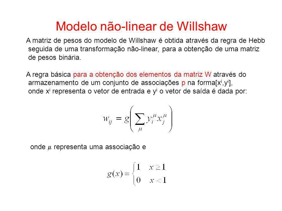 Modelo de Willshaw (cont.) A recuperação do vetor y, dados o vetor de entrada x e a matriz de pesos W, é obtida através da aplicação de uma função de limiar (x) sobre o produto Wx, conforme equação A situação ótima seria porém, quando o número de associações armazenadas for grande, leva a uma saturação da matriz de pesos.