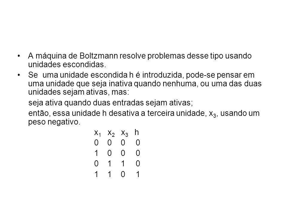 A máquina de Boltzmann resolve problemas desse tipo usando unidades escondidas. Se uma unidade escondida h é introduzida, pode-se pensar em uma unidad