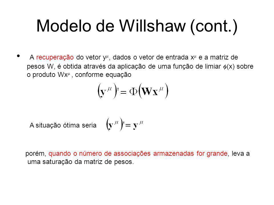 Modelo de Willshaw (cont.) A recuperação do vetor y, dados o vetor de entrada x e a matriz de pesos W, é obtida através da aplicação de uma função de