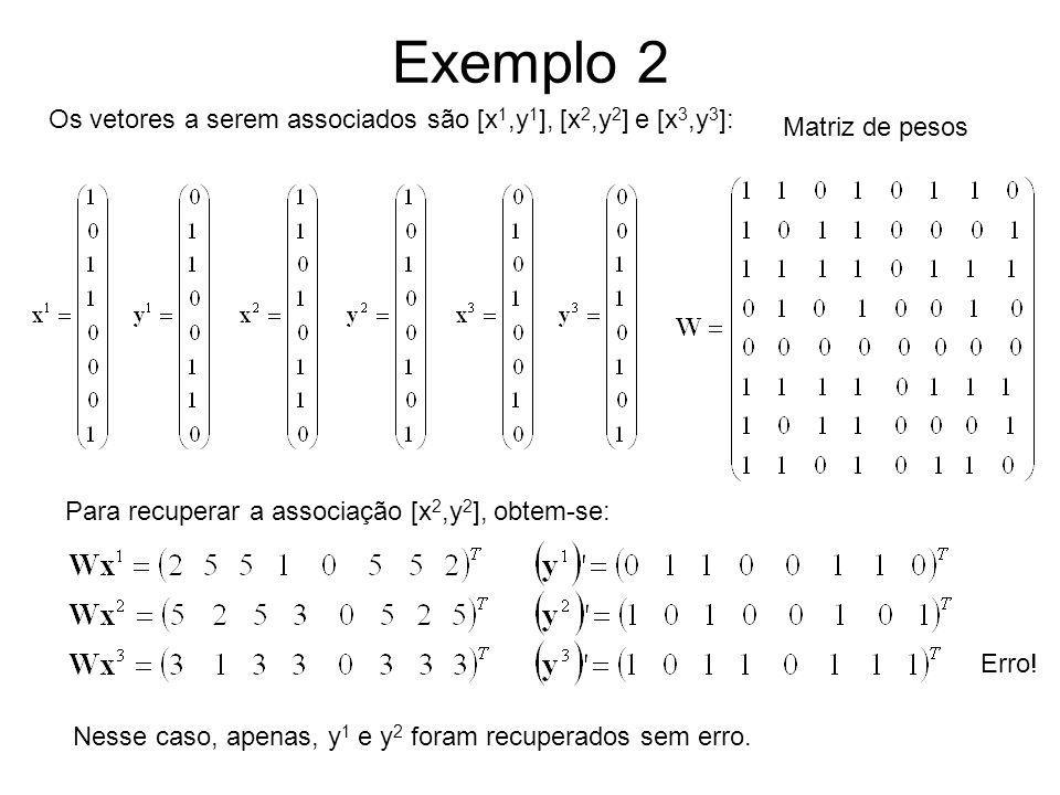 Exemplo 2 Os vetores a serem associados são [x 1,y 1 ], [x 2,y 2 ] e [x 3,y 3 ]: Matriz de pesos Para recuperar a associação [x 2,y 2 ], obtem-se: Nes