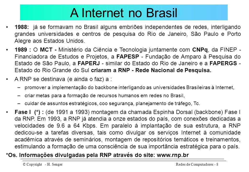A Internet no Brasil Em 1991 esta era a situação do backbone acadêmico no Brasil (Fonte: RNP - publicação autorizada para fins educacionais) Redes de Computadores - 9© Copyright - H.