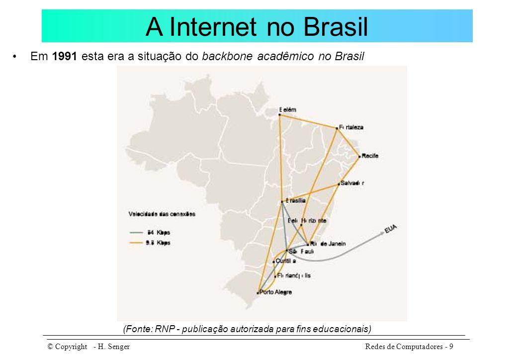 A Internet no Brasil Fase II : 1994 a 1996 Aumento do número de instituições ligadas + novas aplicações exigem o aumento da largura de banda montagem da Espinha Dorsal Fase II da RNP.