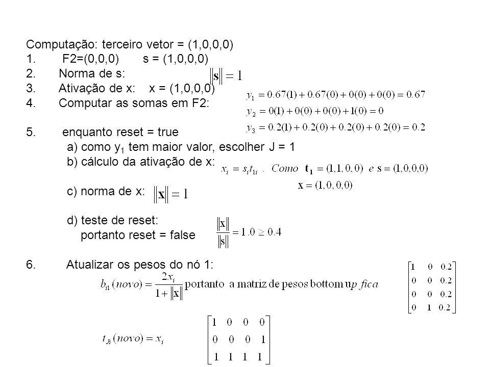 Computação: terceiro vetor = (1,0,0,0) 1. F2=(0,0,0) s = (1,0,0,0) 2.Norma de s: 3.Ativação de x: x = (1,0,0,0) 4.Computar as somas em F2: 5. enquanto