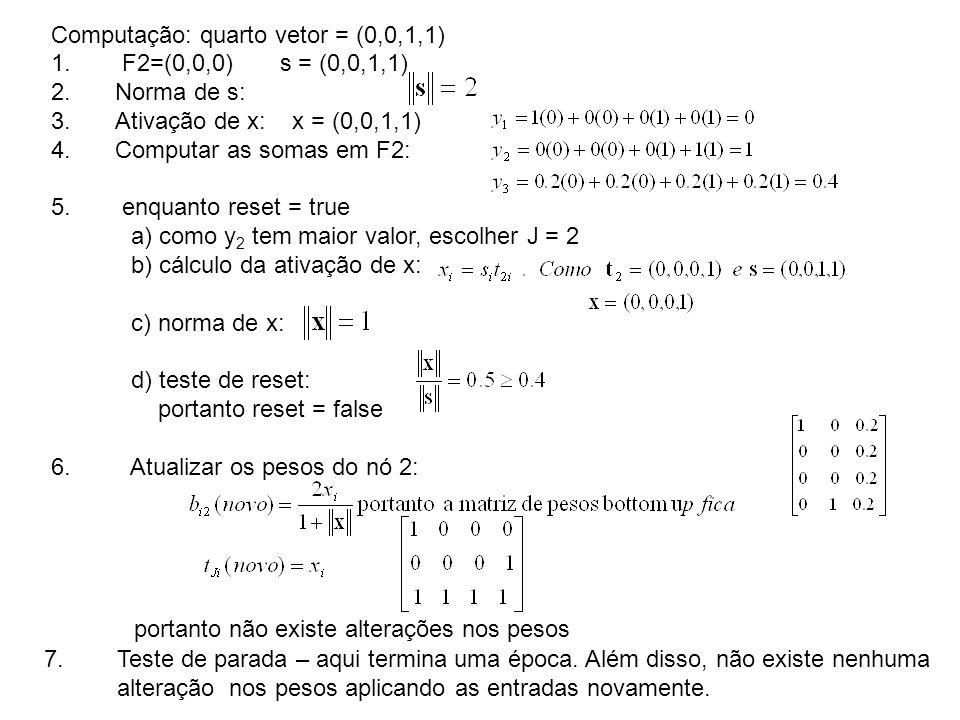 Computação: quarto vetor = (0,0,1,1) 1. F2=(0,0,0) s = (0,0,1,1) 2.Norma de s: 3.Ativação de x: x = (0,0,1,1) 4.Computar as somas em F2: 5. enquanto r