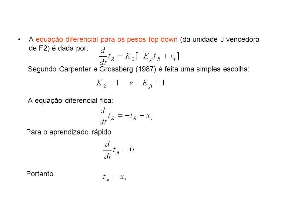 A equação diferencial para os pesos top down (da unidade J vencedora de F2) é dada por: Segundo Carpenter e Grossberg (1987) é feita uma simples escol